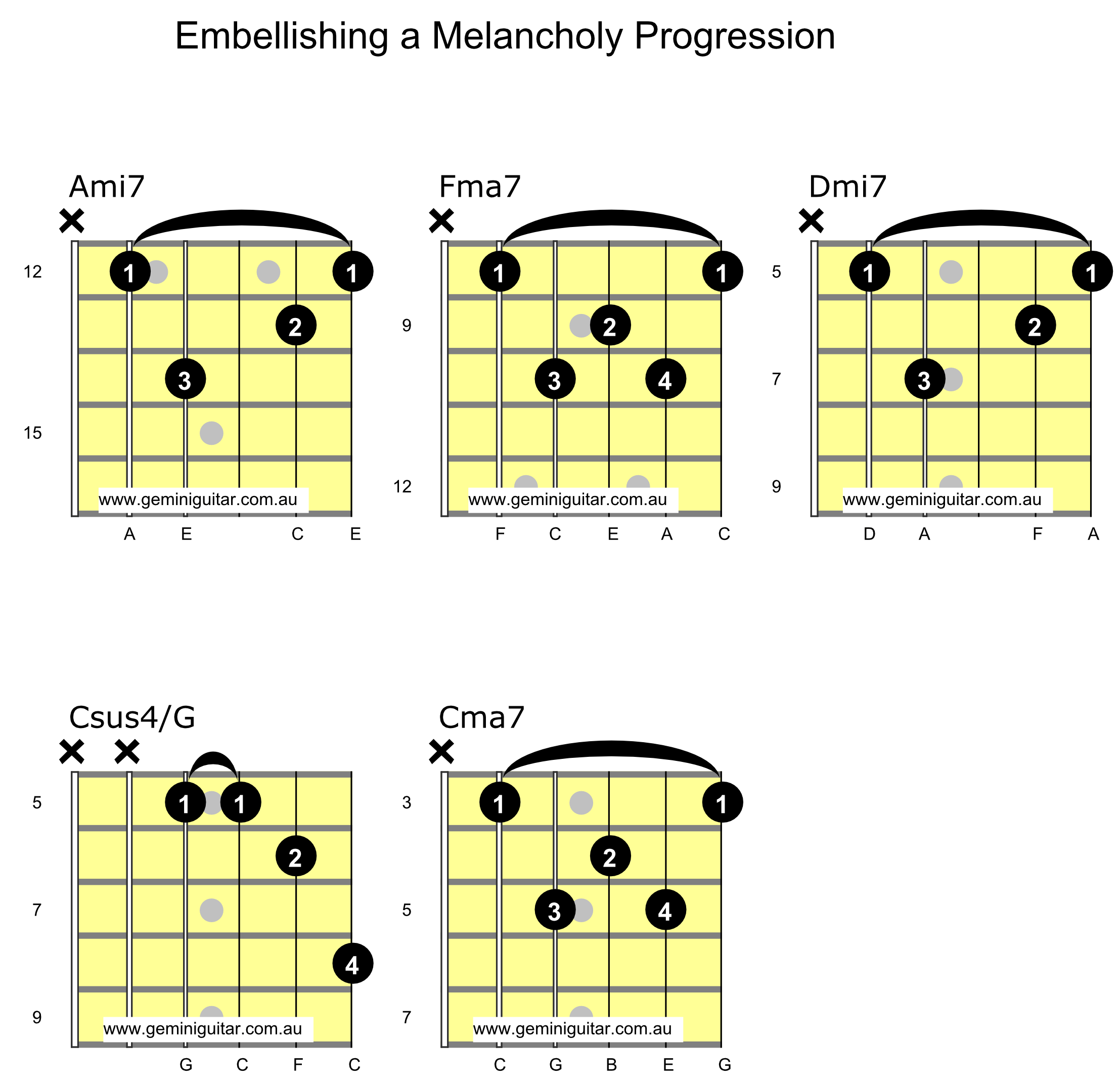Try these chords if you're a sad sack